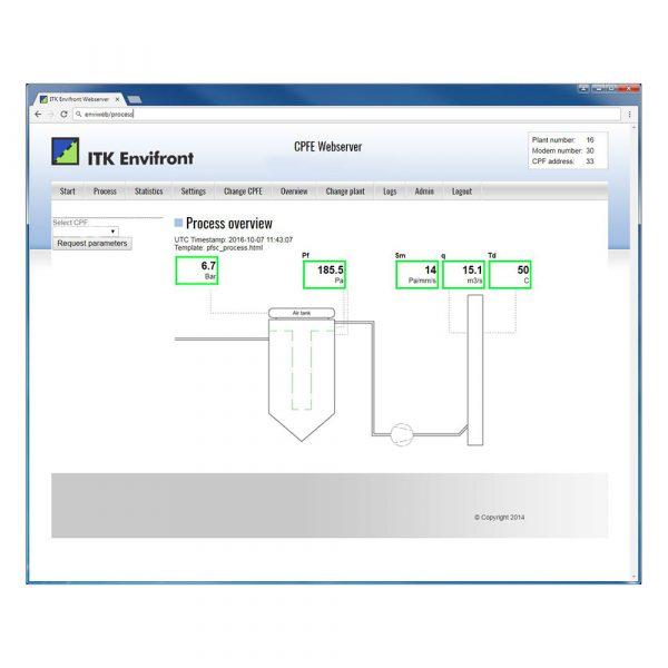 Processbild från webservern Enviweb för CPFE filterstyrning
