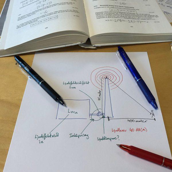 Identifiering av ljudkällor och beräkning av ljudnivåer för at avgöra vilka ljuddämpande insatser som behövs